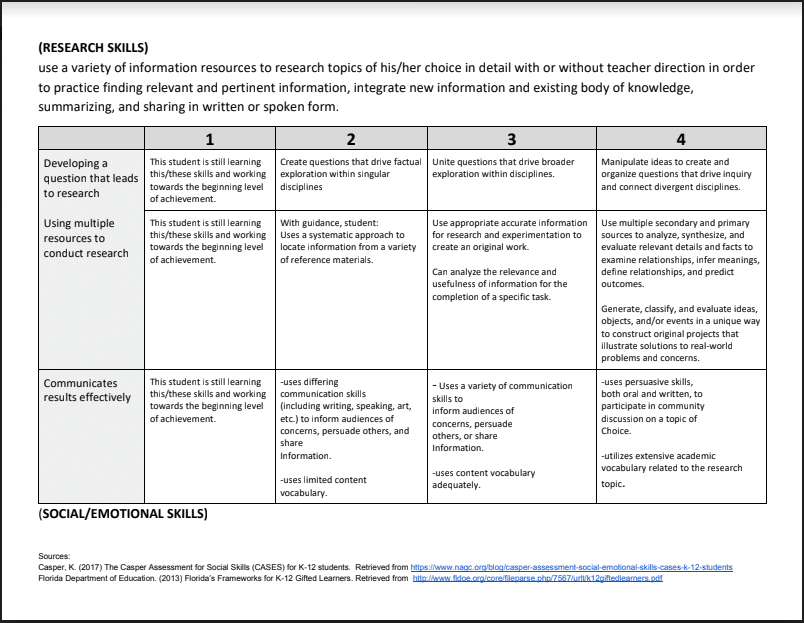 HiCap-Learning-Rubric-Cover-Image.png